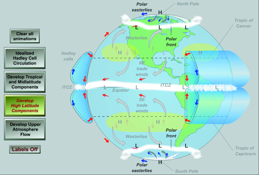 Bendroji atmosferos cirkuliacija
