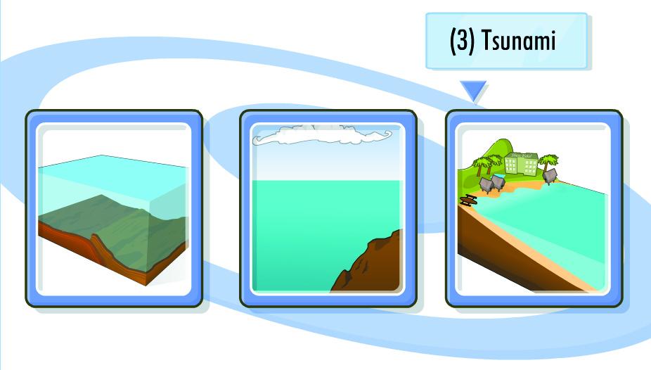 Cunamio susidarymas, bangos sklidimas