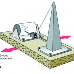 Seismografo veikimo principas