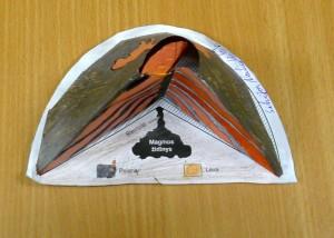 Ugnikalnio modelis2