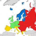 European_sub-regions