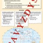 Geografines_padeties_metodika1