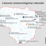 Lietuvos-meteo-rekordai